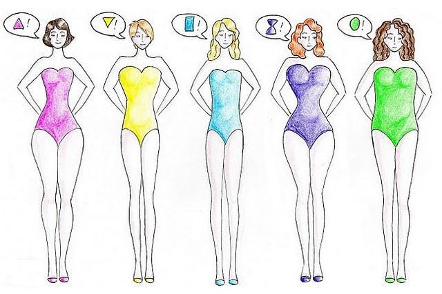 Dimmi che corpo hai e ti dirò come vestirti