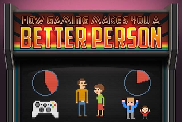 Videogiochi Infografica