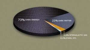 universo_oscuro