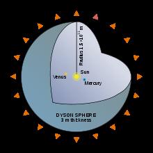 sfera_dyson1