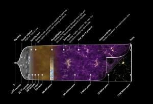 storia_universo