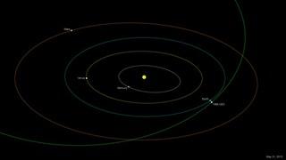 "1998 QE2, l'asteroide che ci ""sfiorerà"" questa sera"