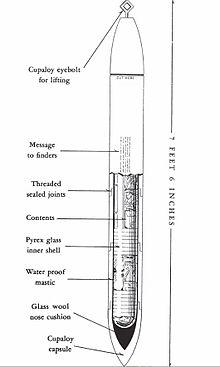 Schema della capsula del tempo.