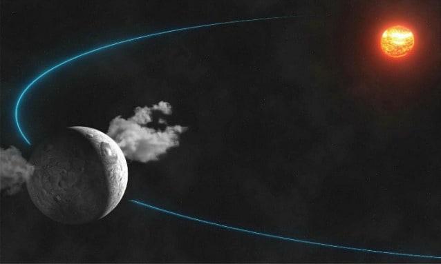 L'emissione di vapore è concentrata nella fase del perielio?