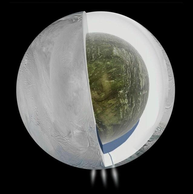 Rappresentazione artistica di Encelado e della sua regione caratterizzata dai geyser
