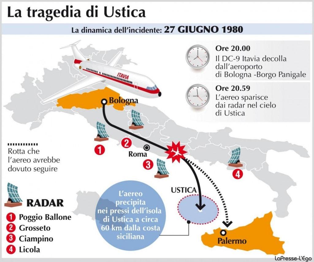 ustica infografica incidente aereo