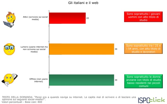 Twitter-le-statistiche-di-utilizzo-in-Italia4