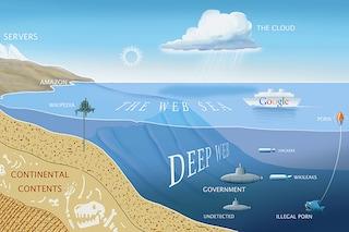Deep Web, il lato oscuro della rete