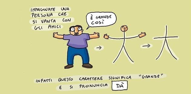 """""""Il Cinese a fumetti"""", Stefano Misesti (Nicola Pesce Editore)"""