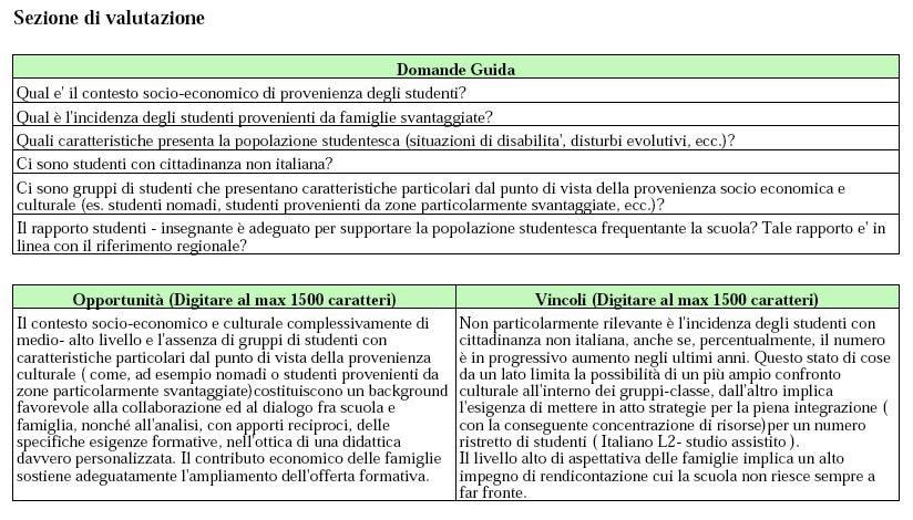 L'autovalutazione del liceo Andrea D'Oria di Genova