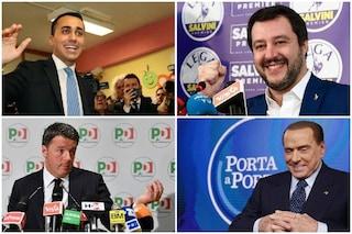 Sondaggi elettorali, scende il governo, salgono le opposizioni: in ripresa Pd e Fi