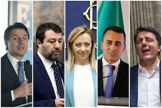 Sondaggi politici, crolla il consenso di Conte, Salvini, Di Maio e Renzi: sorride solo Meloni