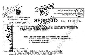 Documento dei servizi segreti italiani del 1995