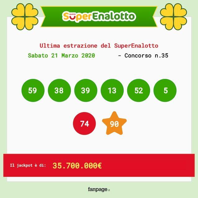 Coronavirus: scatta anche lo stop a Lotto, Supernalotto e slot anche online