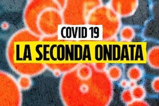 Coronavirus, la situazione dei contagiati in Italia: Il 71% con pochi sintomi, il 7,3% è grave