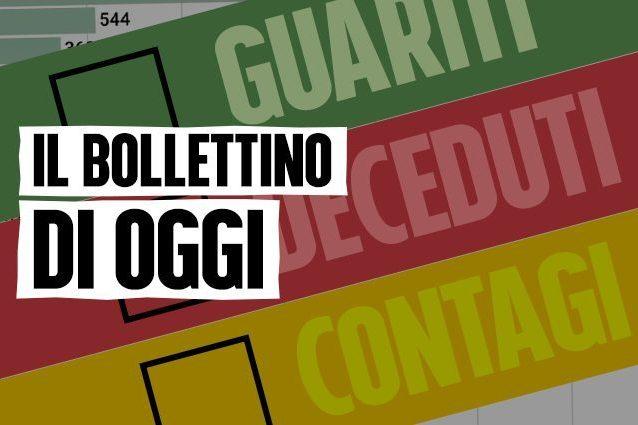 Bollettino Coronavirus 19 settembre, 3.838 nuovi casi e 26 decessi