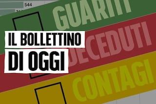 Bollettino Coronavirus Italia 22 aprile, 16.232 contagi su 364.804 tamponi e 360 morti per Covid