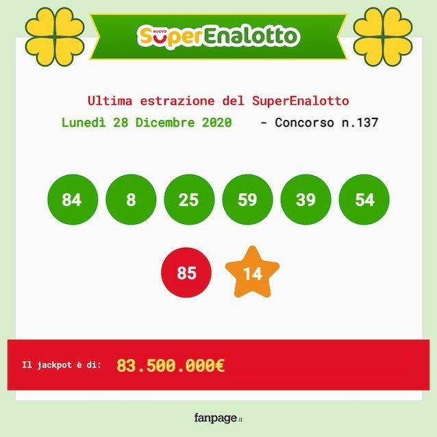 Lotto, Superenalotto et 10eLotto tirent aujourd'hui lundi 28 décembre 2020  - Championnat d'Europe de Football 2020