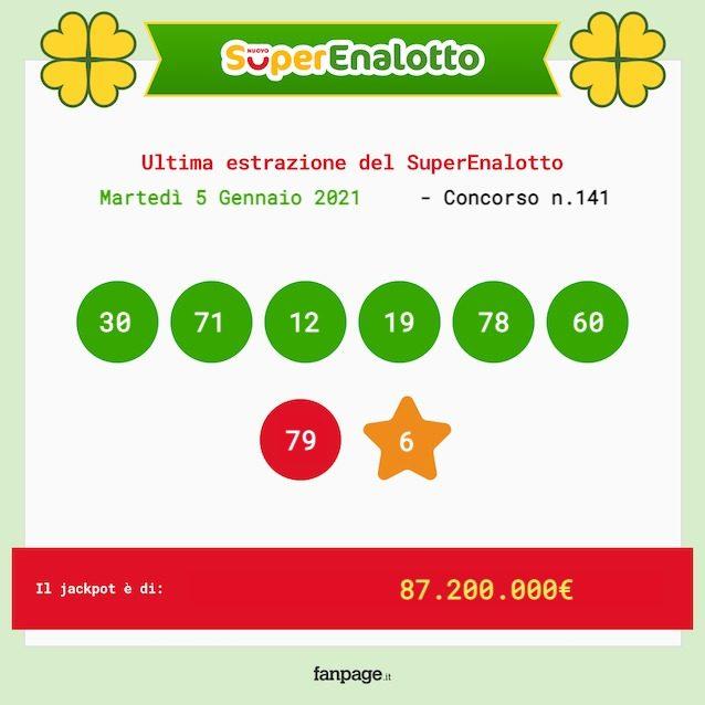 Superenalotto Calendario 2021 Estrazioni Lotto e Superenalotto di martedì 5 gennaio 2021: numeri