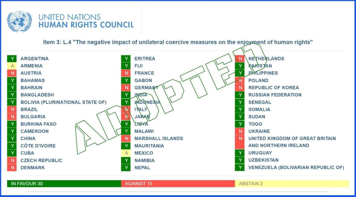 L'esito del voto: in rosso i paesi contrari