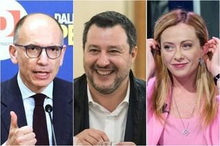Sondaggi elettorali: Fratelli d'Italia cala ma è ancora primo, Lega e Partito Democratico inseguono