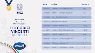 Lotteria degli scontrini, i codici vincenti dell'estrazione di oggi 10 giugno 2021