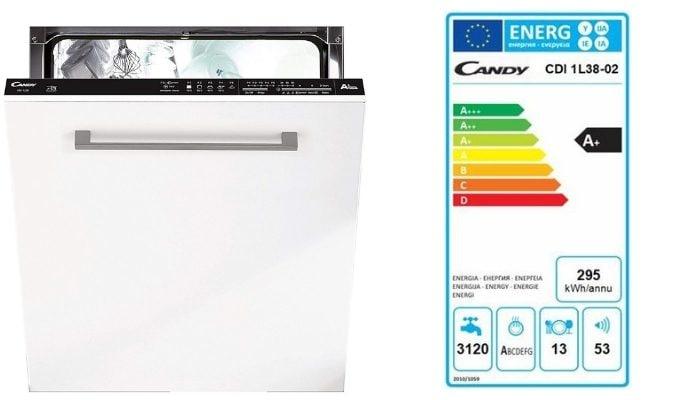 Migliori lavastoviglie: classifica 2019, offerte e modelli a ...
