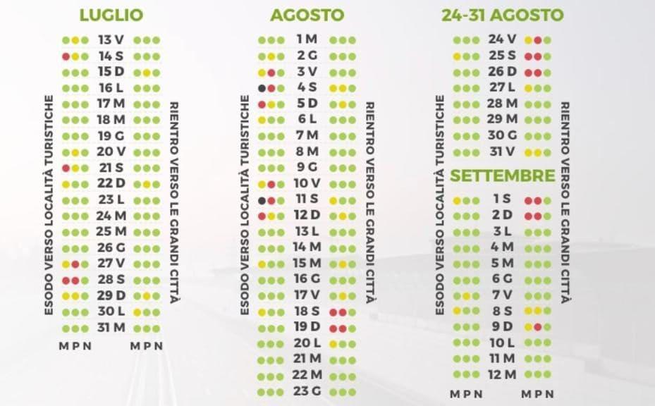 Il calendario della situazione del traffico sulla rete Autostrade per l'Italia