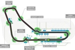 F1, GP Italia: a Monza velocità record e sei frenate da brivido