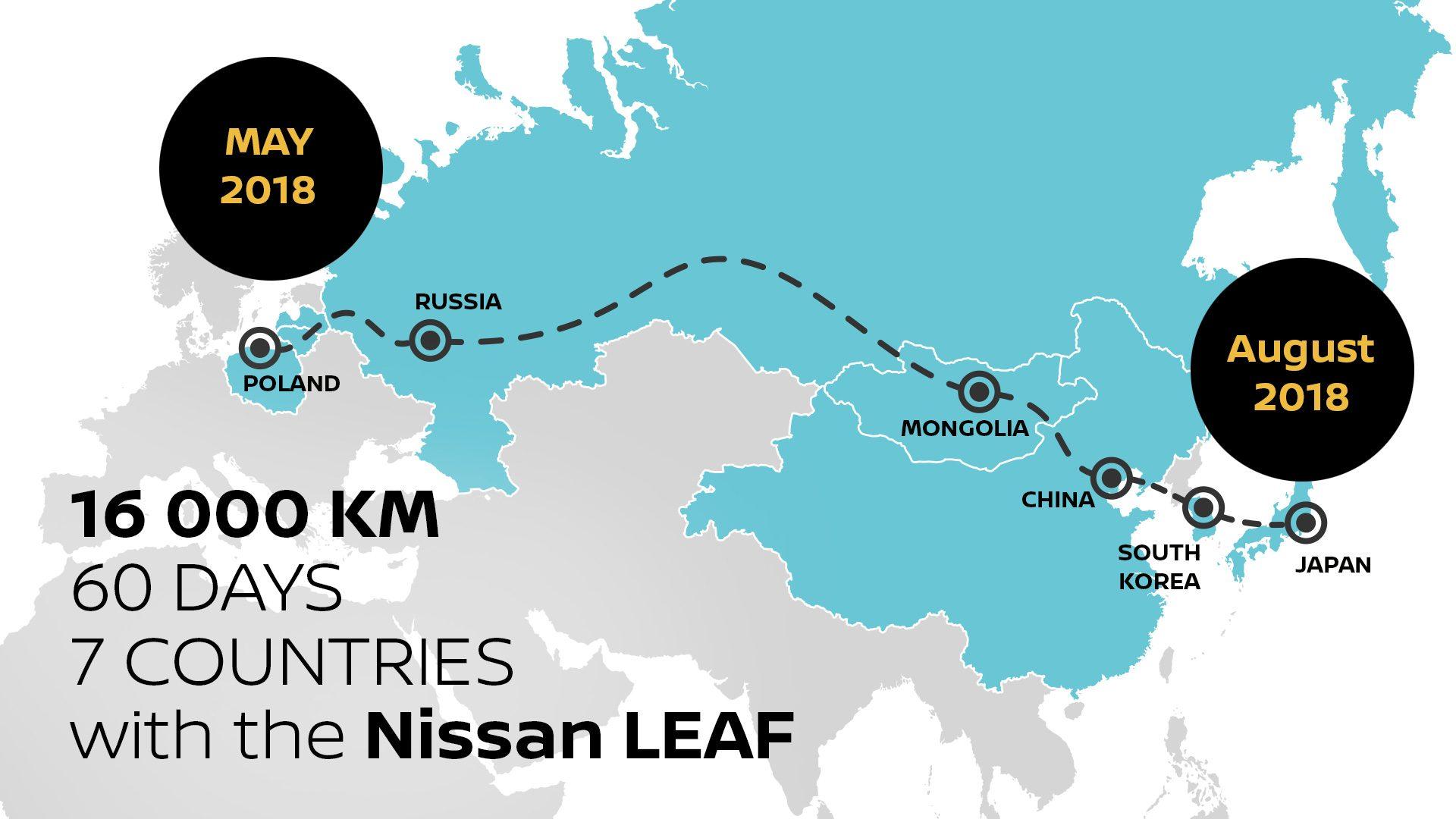 16.000 chilometri percorsi attraversando Europa e Asia / Nissan