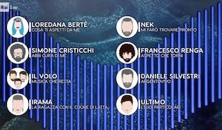 Classifica Sanremo 2019, cosa ci ha detto la prima serata del Festival