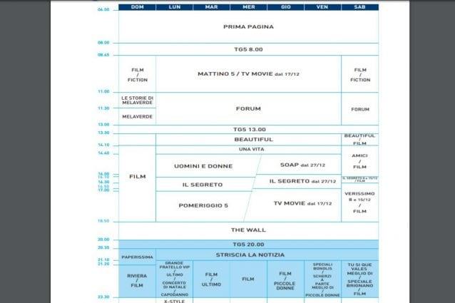 Il dettaglio dei listini Mediaset dai quali si evince il dettaglio della programmazione per i lunedì di dicembre.