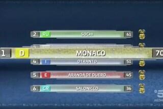 Eurogames, la classifica della prima puntata: vince la Germania, quarto posto per l'Italia