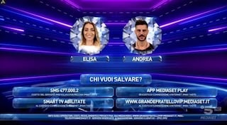 Grande Fratello Vip 2020 in diretta: Elisa De Panicis e Andrea Montovoli in nomination