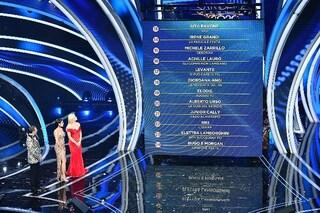 """La classifica della terza serata di Sanremo 2020, Tosca al primo posto con la cover di """"Piazza Grande"""""""