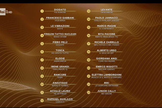 Classifica di Sanremo 2020 prima della finale