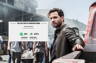 The Last Days of American Crime riceve il record di recensioni negative ma è il film più visto