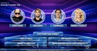 GF Vip, i nominati del 14 dicembre: Maria Teresa Ruta, Giacomo Urtis, Malgioglio e Tommaso Zorzi