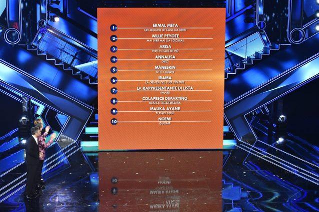 La classifica di Sanremo 2021