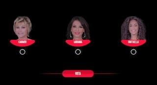 Grande Fratello Vip 2021: Miriana Trevisan, Raffaella Fico e Carmen Russo in nomination