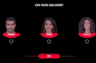 GF Vip: Gianmaria, Miriana e Raffaella nominati, Samy Youssef eliminato nella puntata dell'8 ottobre