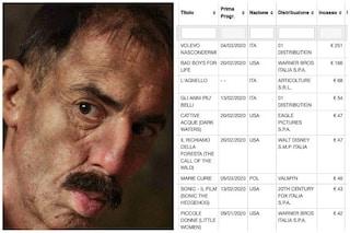 """Boxoffice, solo 251 euro per """"Volevo nascondermi"""". La pagina nera del cinema prima della chiusura"""