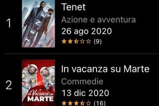 """""""In vacanza su marte"""" meglio di """"Tenet"""" per la critica, la reazione di Christian De Sica"""