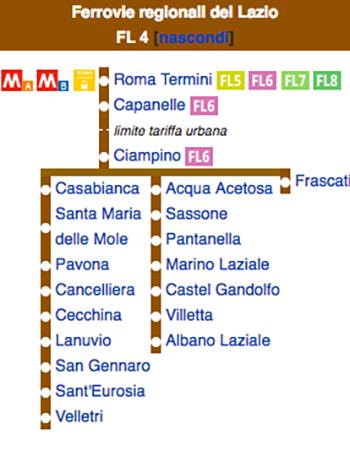 Le fermate della linea FL4 da Roma Termini a Campino e a Frascati/Albano Laziale/Velletri (Wikipedia).