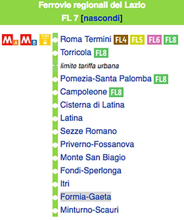 Fermate della linea FL7 (Wikipedia).