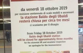 Atac, chiude tre mesi la stazione Baldo degli Ubaldi: ancora disagi per i viaggiatori