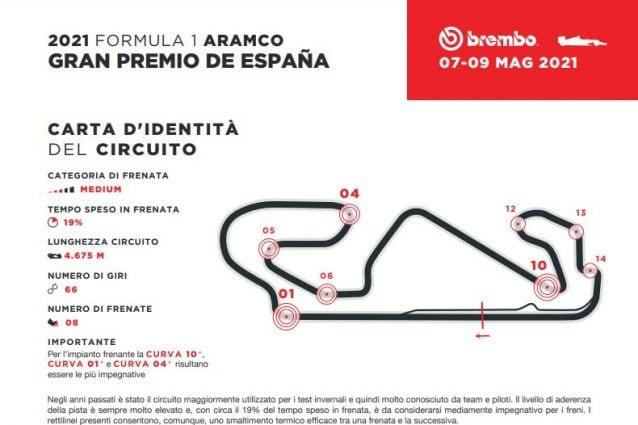 Scheda circuito fornita da Brembo