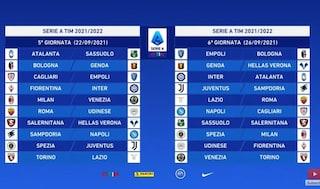 Calendario Serie A 2021/22, tutte le partite del campionato giornata per giornata