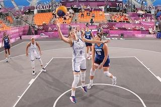 Un sorprendente successo globale: perché il nuovo basket 3x3 piace a tutti
