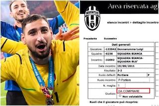 """""""Donnarumma da comprare"""": il documento che è stato disatteso dalla Juventus"""
